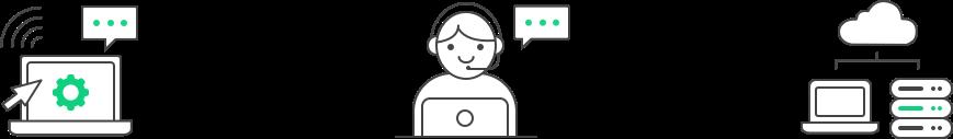 TAS 마케팅 자동화에는 Action형, Lead형, DB연동형이 있습니다