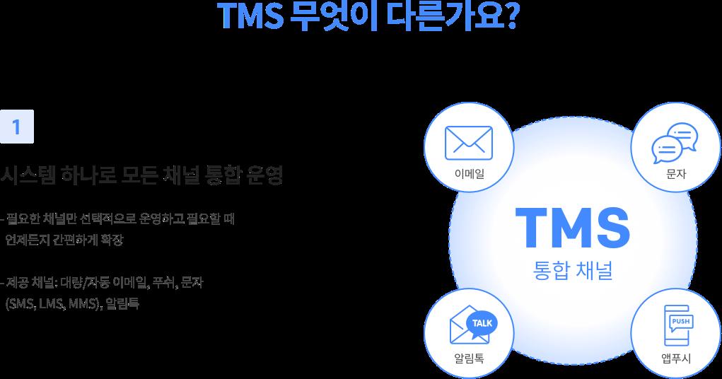 1 TMA 무엇이 다른가요?
