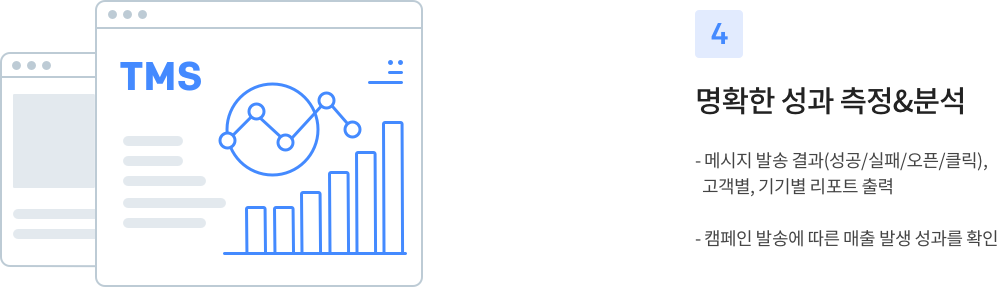 4 빅데이터 기반의 타겟팅과 자동화 시스템